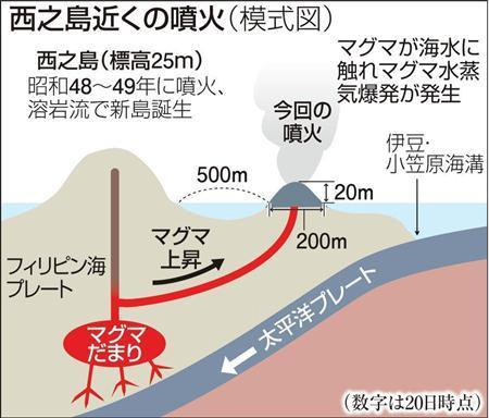 20131122-00000105-san-000-2-view